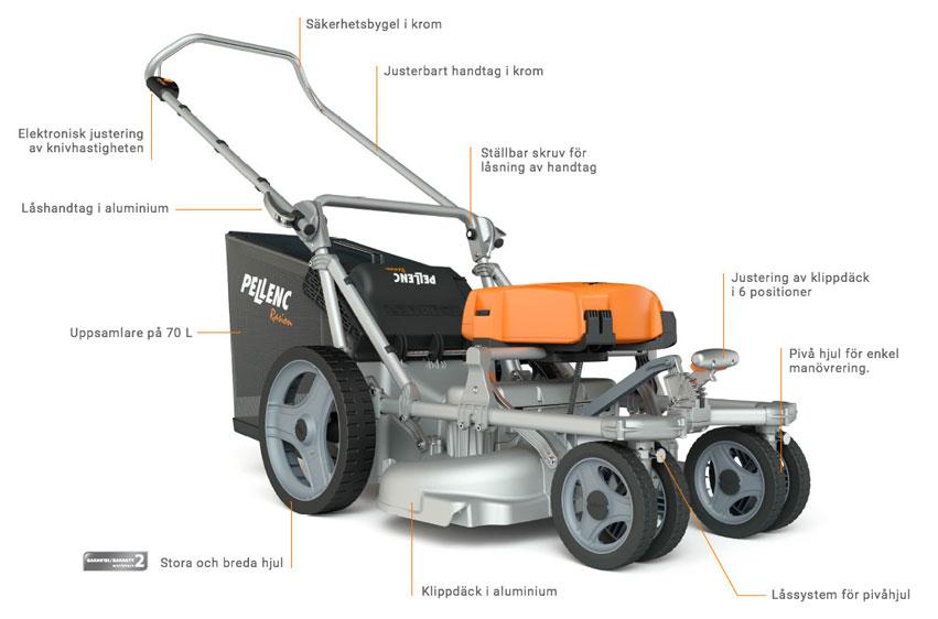 Pellenc Rasion Basic eldriven gräsklippare detalj