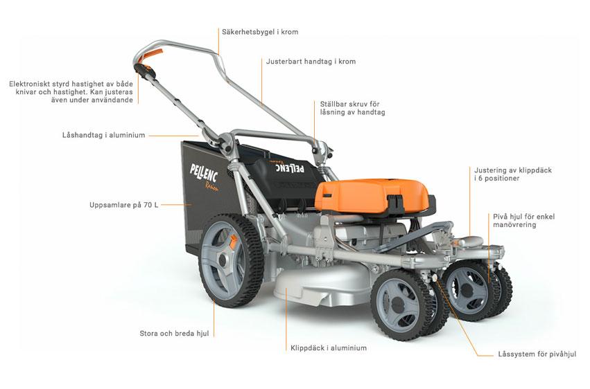 Pellenc Rasion Easy eldriven gräsklippare detalj