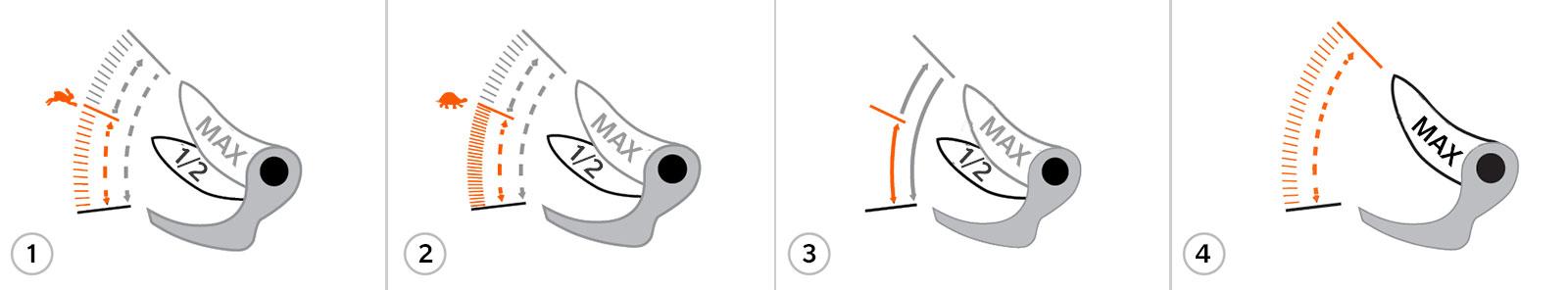 Pellenc 3 Inställningslägen